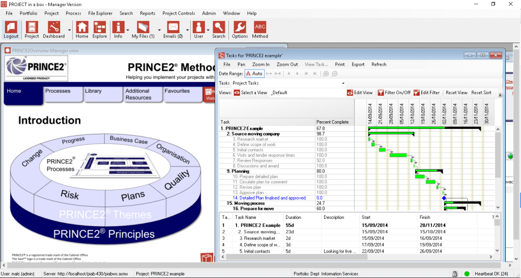 PRINCE2 Project