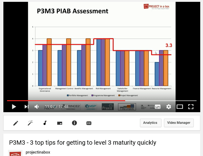 P3M3 improvements; PRINCE2 software