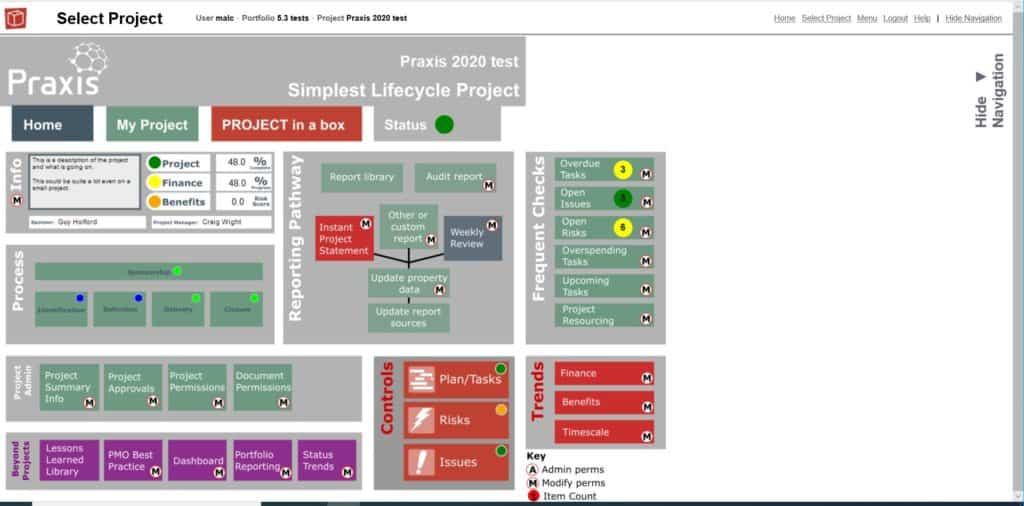 Praxis Framework; project reporting