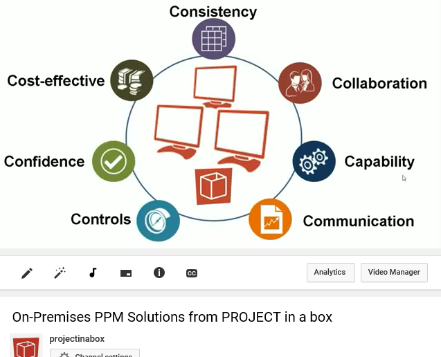 on-premises ppm; on-premise ppm; installed ppm