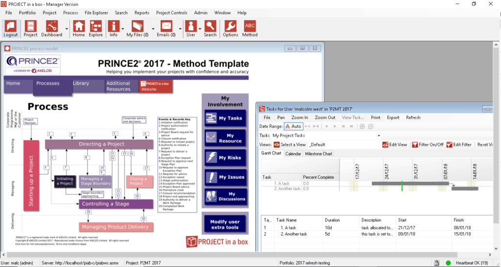 prince2 2017 software; prince2 method template