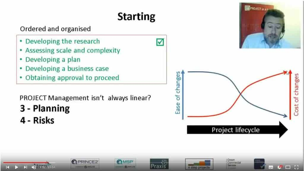 project management basics; simple PM; learn Project management for free