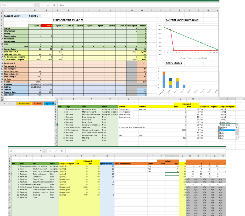 product backlog; scrum; burndown chart; free